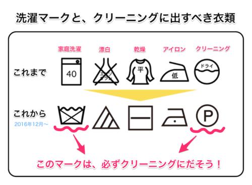 洗濯マークの変更と、クリーニングに出すべき衣類を見分け方